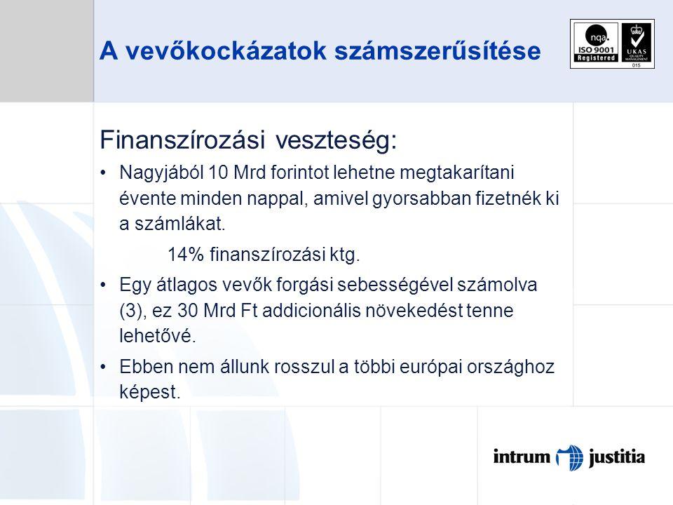 A vevőkockázatok számszerűsítése Finanszírozási veszteség: Nagyjából 10 Mrd forintot lehetne megtakarítani évente minden nappal, amivel gyorsabban fizetnék ki a számlákat.