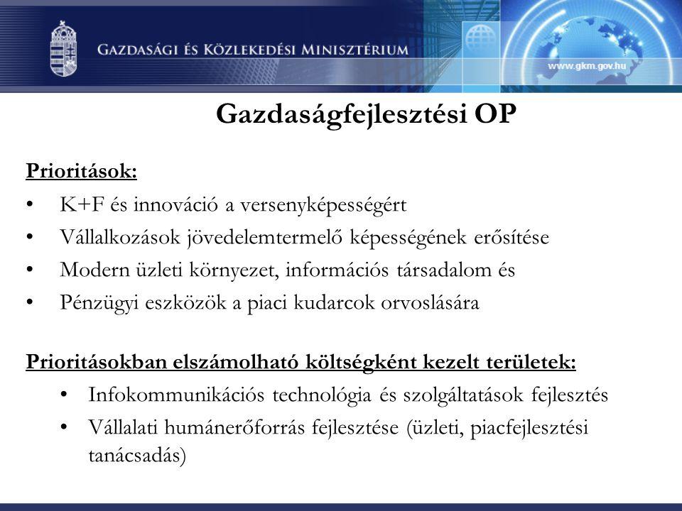 Gazdaságfejlesztési OP Prioritások: K+F és innováció a versenyképességért Vállalkozások jövedelemtermelő képességének erősítése Modern üzleti környezet, információs társadalom és Pénzügyi eszközök a piaci kudarcok orvoslására Prioritásokban elszámolható költségként kezelt területek: Infokommunikációs technológia és szolgáltatások fejlesztés Vállalati humánerőforrás fejlesztése (üzleti, piacfejlesztési tanácsadás)
