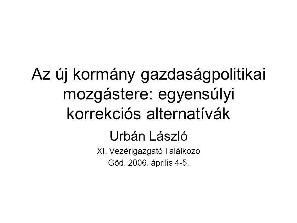 Az új kormány gazdaságpolitikai mozgástere: egyensúlyi korrekciós alternatívák Urbán László XI.
