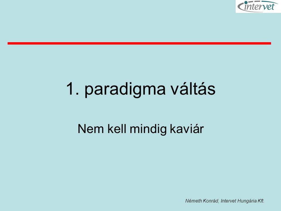 Németh Konrád, Intervet Hungária Kft. 1. paradigma váltás Nem kell mindig kaviár