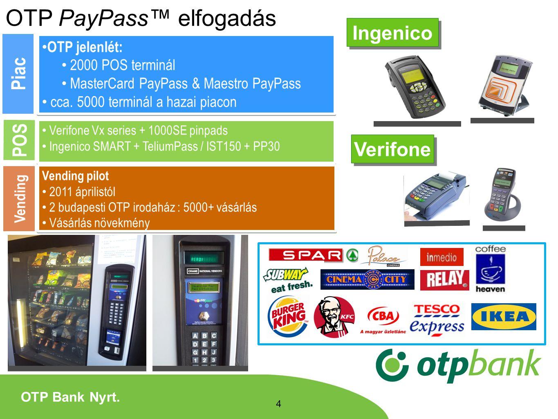 Market overview Hardware Pilot OTP jelenlét: 2000 POS terminál MasterCard PayPass & Maestro PayPass cca. 5000 terminál a hazai piacon OTP jelenlét: 20