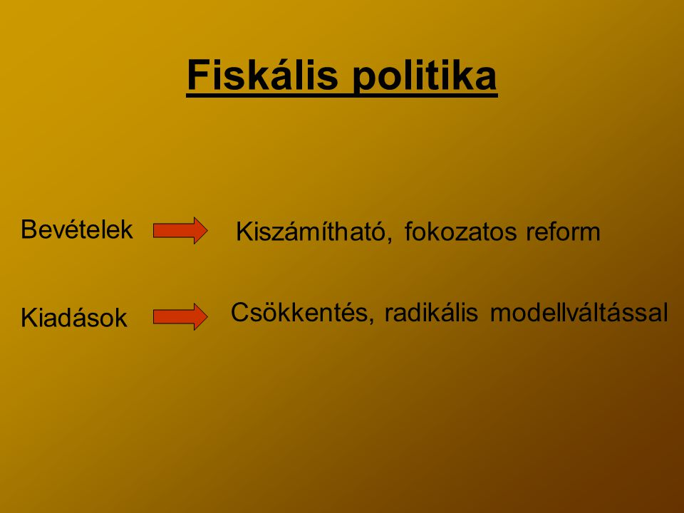 Fiskális politika Bevételek Kiszámítható, fokozatos reform Kiadások Csökkentés, radikális modellváltással