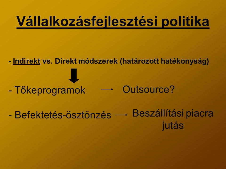 Vállalkozásfejlesztési politika - Indirekt vs.