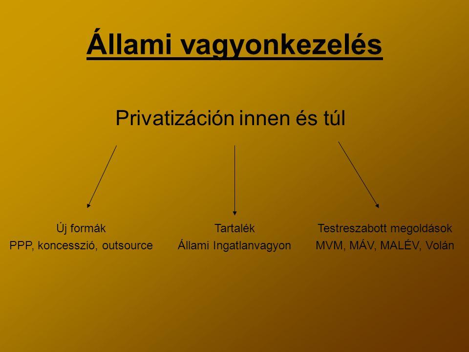 Állami vagyonkezelés Privatizáción innen és túl Új formák PPP, koncesszió, outsource Tartalék Állami Ingatlanvagyon Testreszabott megoldások MVM, MÁV, MALÉV, Volán