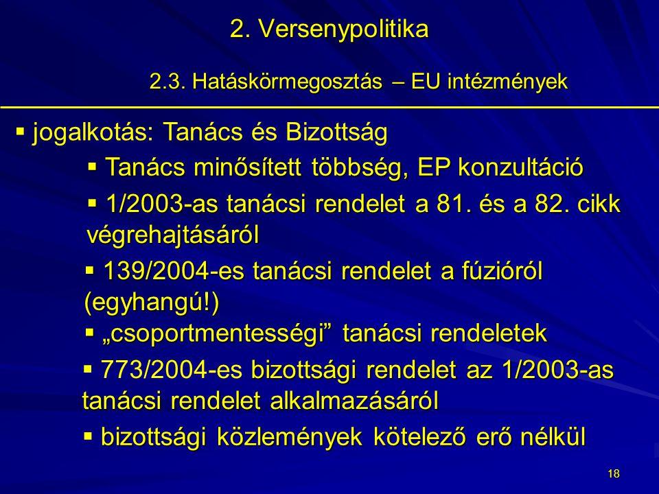 17 2.Versenypolitika 2.2.5.