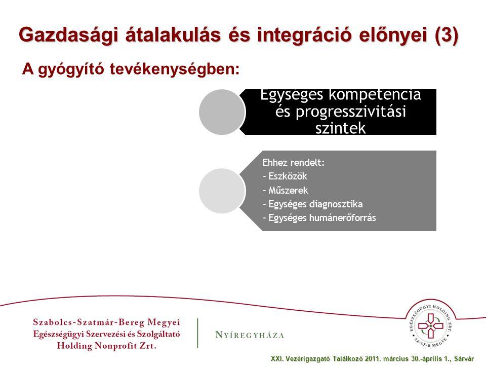 Gazdasági átalakulás és integráció előnyei (3) Egységes kompetencia és progresszivitási szintek Ehhez rendelt: - Eszközök - Műszerek - Egységes diagnosztika - Egységes humánerőforrás Egyes szakmai profilok szinergiája A gyógyító tevékenységben: XXI.