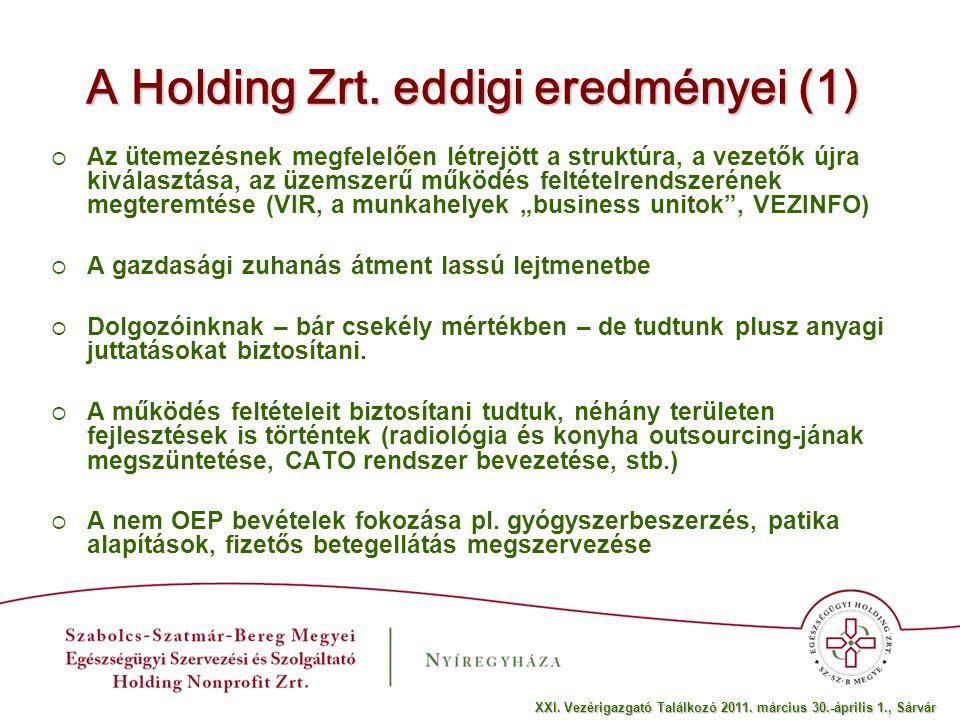 A Holding Zrt.
