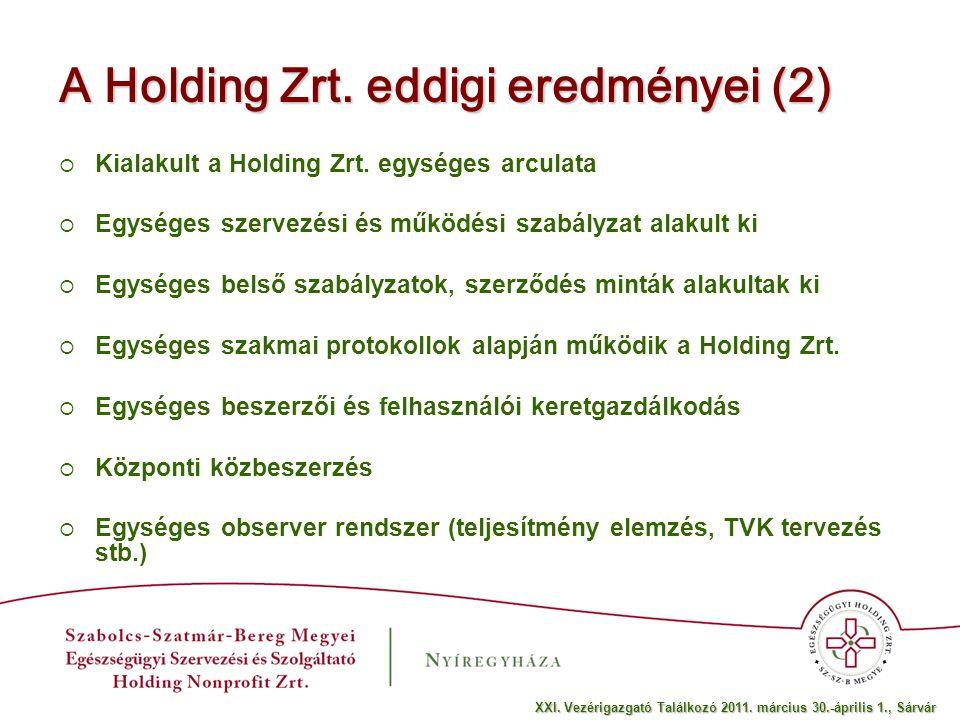 A Holding Zrt. eddigi eredményei (2)  Kialakult a Holding Zrt.