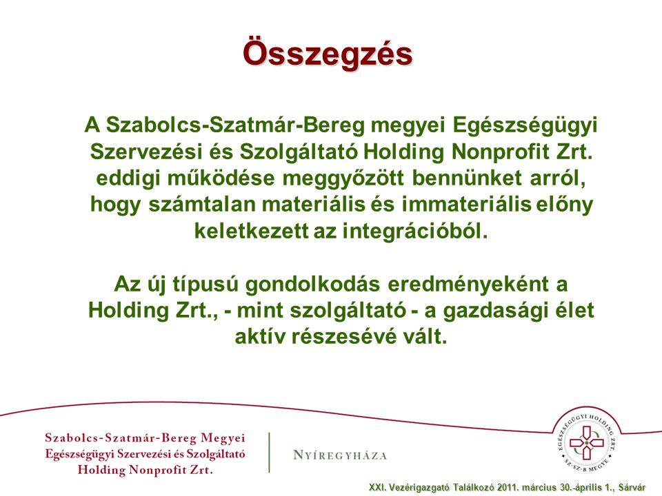 Összegzés A Szabolcs-Szatmár-Bereg megyei Egészségügyi Szervezési és Szolgáltató Holding Nonprofit Zrt.