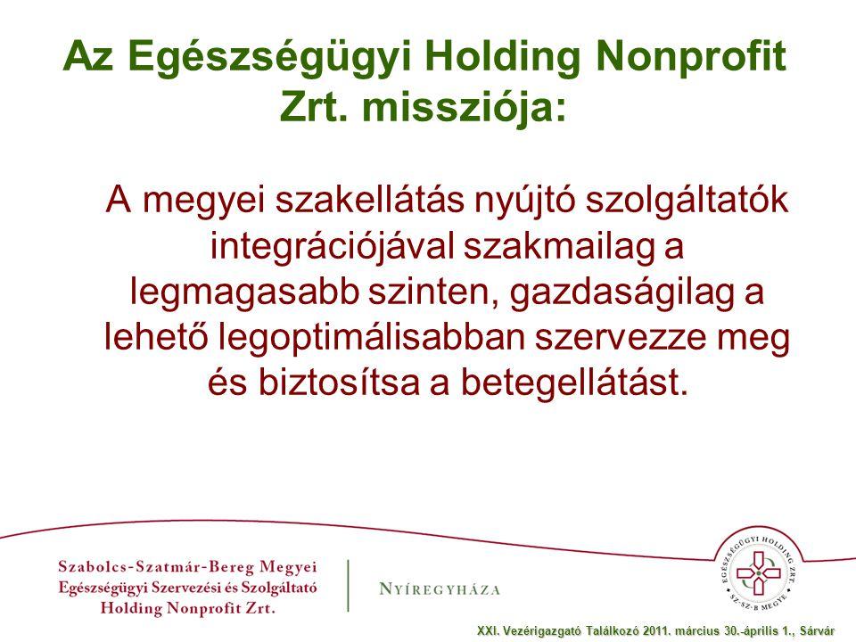Az Egészségügyi Holding Nonprofit Zrt.