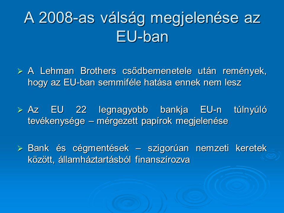 A 2008-as válság megjelenése az EU-ban  A Lehman Brothers csődbemenetele után remények, hogy az EU-ban semmiféle hatása ennek nem lesz  Az EU 22 legnagyobb bankja EU-n túlnyúló tevékenysége – mérgezett papírok megjelenése  Bank és cégmentések – szigorúan nemzeti keretek között, államháztartásból finanszírozva