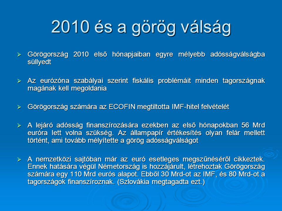 2010 és a görög válság  Görögország 2010 első hónapjaiban egyre mélyebb adósságválságba süllyedt  Az eurózóna szabályai szerint fiskális problémáit minden tagországnak magának kell megoldania  Görögország számára az ECOFIN megtiltotta IMF-hitel felvételét  A lejáró adósság finanszírozására ezekben az első hónapokban 56 Mrd euróra lett volna szükség.