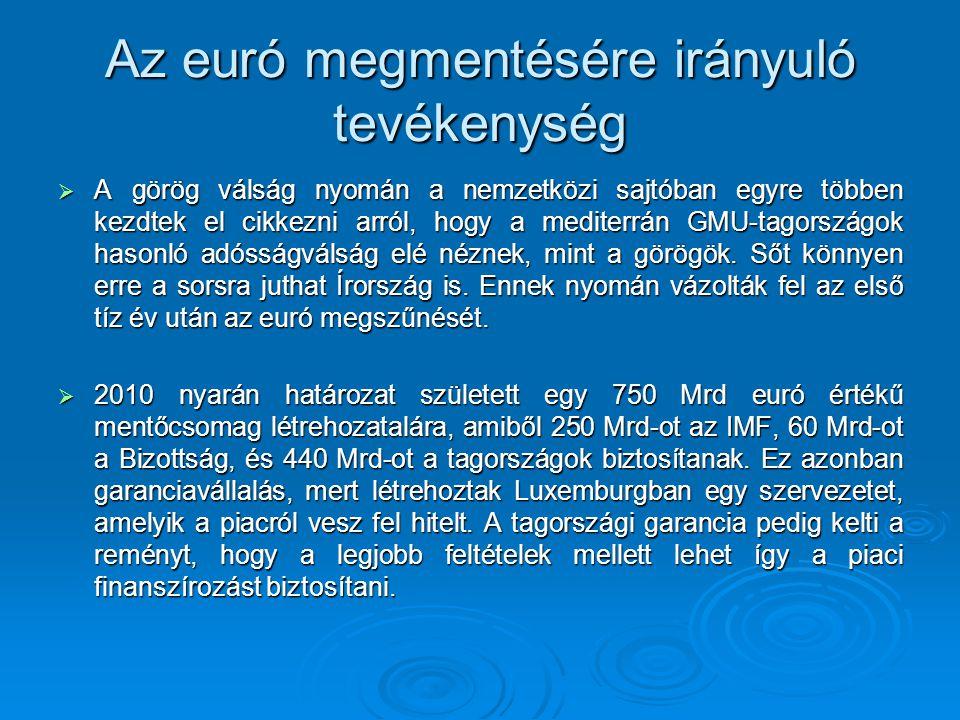 Az euró megmentésére irányuló tevékenység  A görög válság nyomán a nemzetközi sajtóban egyre többen kezdtek el cikkezni arról, hogy a mediterrán GMU-tagországok hasonló adósságválság elé néznek, mint a görögök.