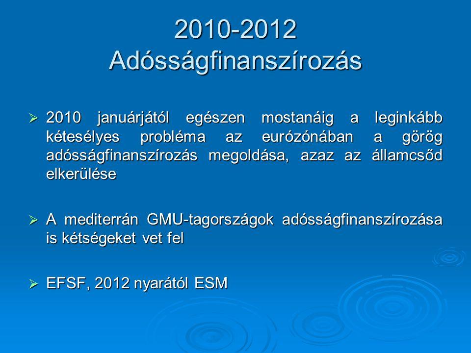 2010-2012 Adósságfinanszírozás  2010 januárjától egészen mostanáig a leginkább kétesélyes probléma az eurózónában a görög adósságfinanszírozás megoldása, azaz az államcsőd elkerülése  A mediterrán GMU-tagországok adósságfinanszírozása is kétségeket vet fel  EFSF, 2012 nyarától ESM