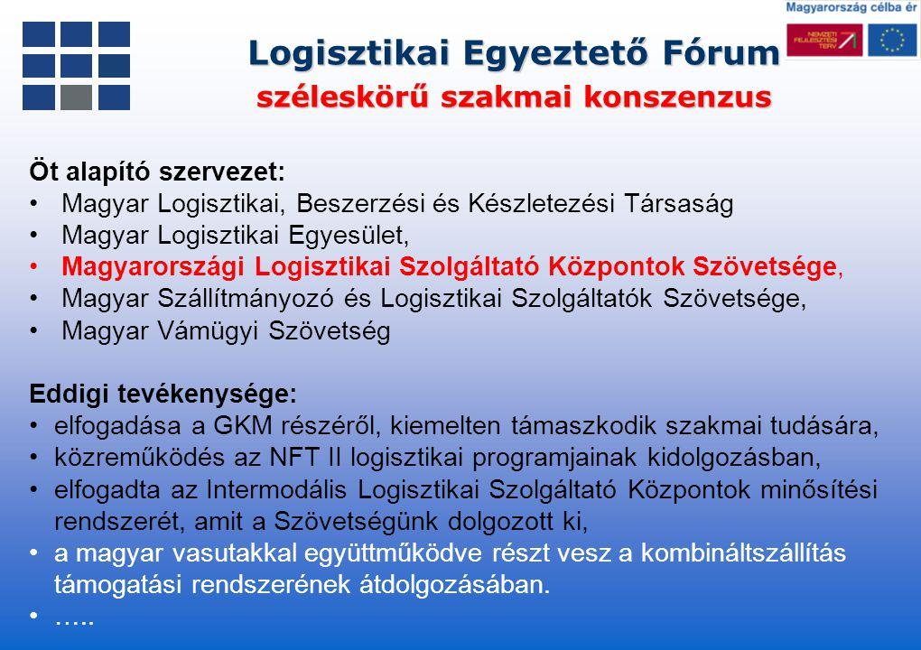Logisztikai Egyeztető Fórum széleskörű szakmai konszenzus Logisztikai Egyeztető Fórum széleskörű szakmai konszenzus Öt alapító szervezet: Magyar Logis