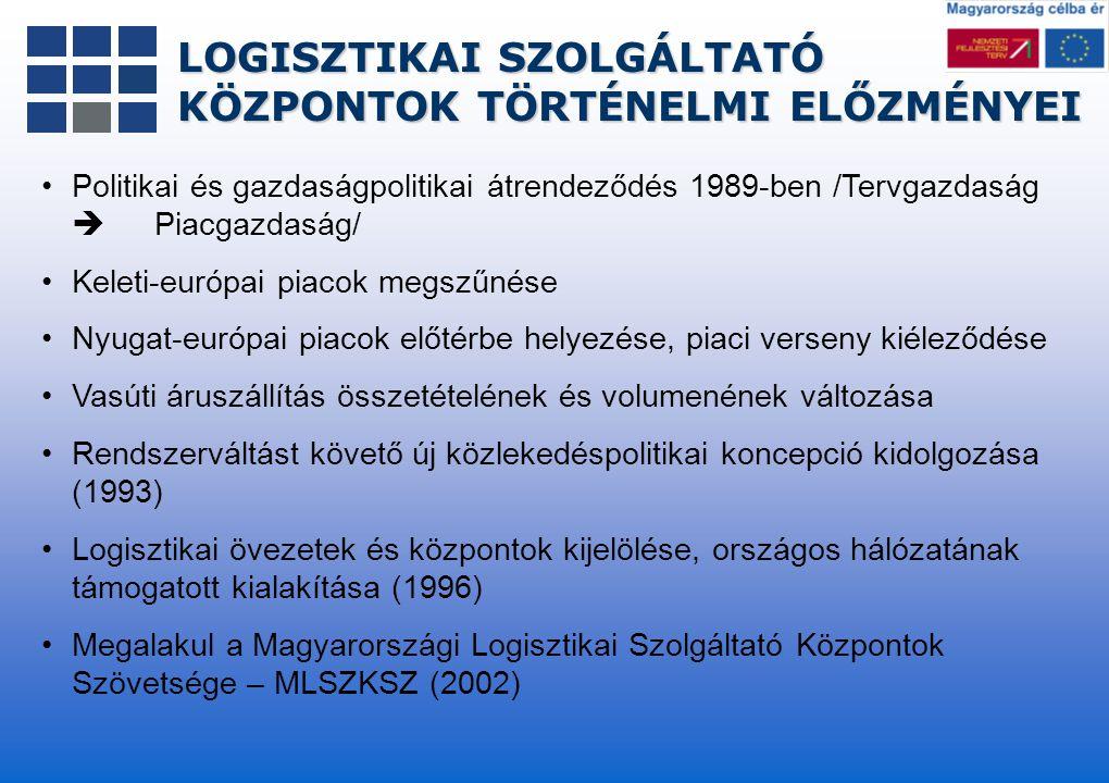 LOGISZTIKAI SZOLGÁLTATÓ KÖZPONTOK TÖRTÉNELMI ELŐZMÉNYEI Politikai és gazdaságpolitikai átrendeződés 1989-ben /Tervgazdaság  Piacgazdaság/ Keleti-euró