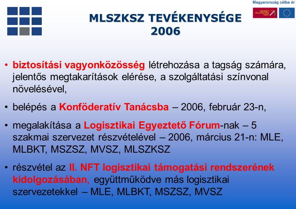 MLSZKSZ TEVÉKENYSÉGE 2006 2006 biztosítási vagyonközösség létrehozása a tagság számára, jelentős megtakarítások elérése, a szolgáltatási színvonal növ