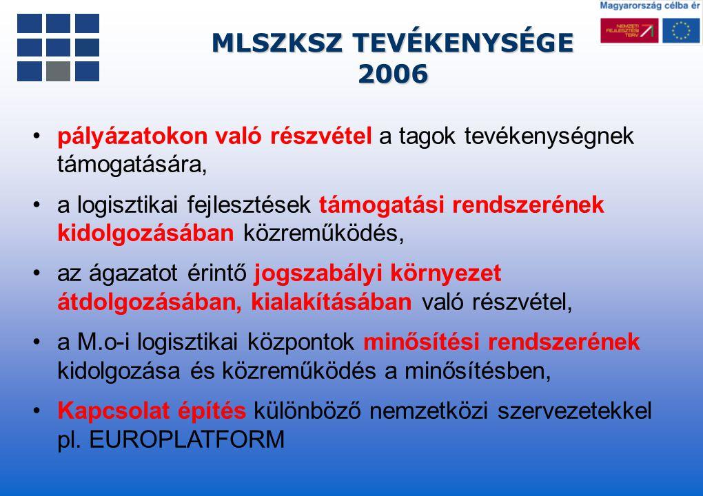 pályázatokon való részvétel a tagok tevékenységnek támogatására, a logisztikai fejlesztések támogatási rendszerének kidolgozásában közreműködés, az ág
