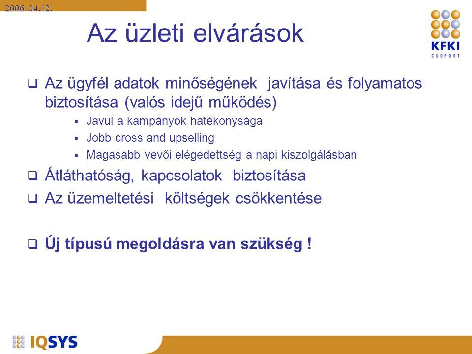 2006. 04.12 2006. 04.12. Az üzleti elvárások  Az ügyfél adatok minőségének javítása és folyamatos biztosítása (valós idejű működés)  Javul a kampány