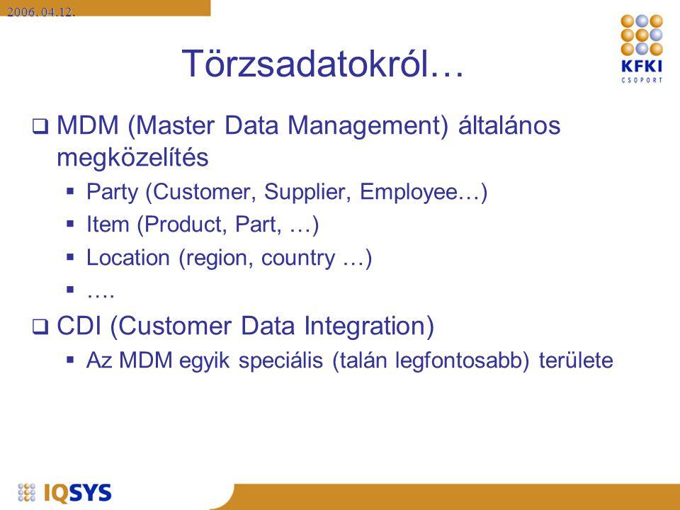 2006. 04.12 2006. 04.12. Törzsadatokról…  MDM (Master Data Management) általános megközelítés  Party (Customer, Supplier, Employee…)  Item (Product