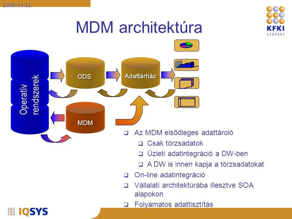 2006. 04.12 2006. 04.12. MDM architektúra Operatív rendszerek Operatív rendszerek Adattárház ODS  Az MDM elsődleges adattároló  Csak törzsadatok  Ü