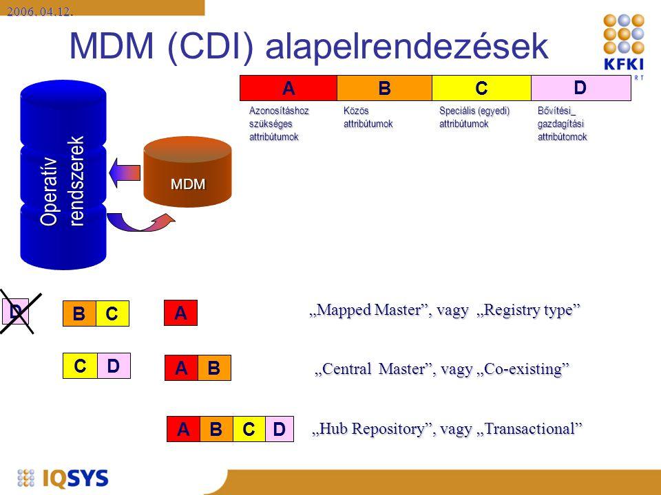 2006. 04.12 2006. 04.12. MDM (CDI) alapelrendezések A Azonosításhoz szükséges attribútumok B Közös attribútumok C Speciális (egyedi) attribútumok Oper
