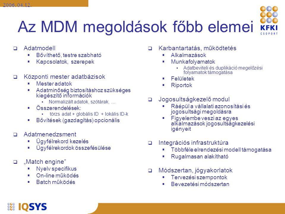 2006. 04.12 2006. 04.12. Az MDM megoldások főbb elemei  Adatmodell  Bővíthető, testre szabható  Kapcsolatok, szerepek  Központi mester adatbázisok