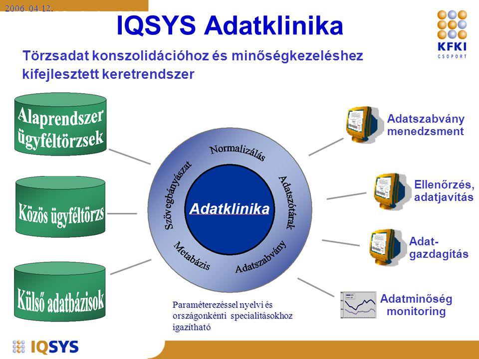 2006. 04.12 2006. 04.12. IQSYS Adatklinika Adatszabvány menedzsment Adat- gazdagítás Adatminőség monitoring Ellenőrzés, adatjavítás Törzsadat konszoli