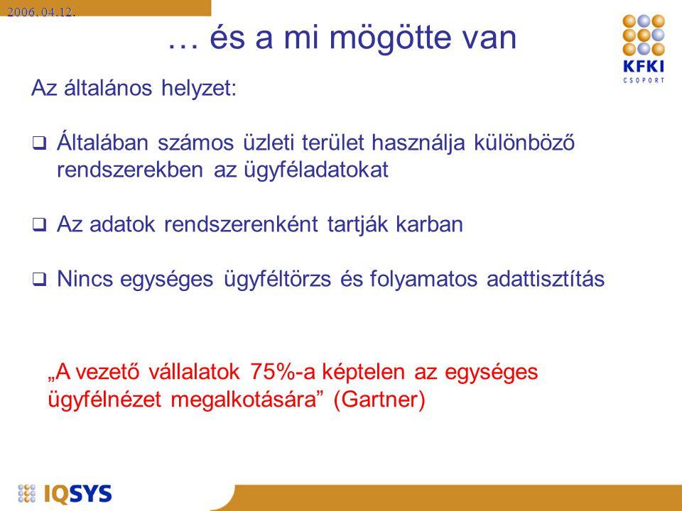 2006. 04.12 2006. 04.12. … és a mi mögötte van Az általános helyzet:  Általában számos üzleti terület használja különböző rendszerekben az ügyféladat