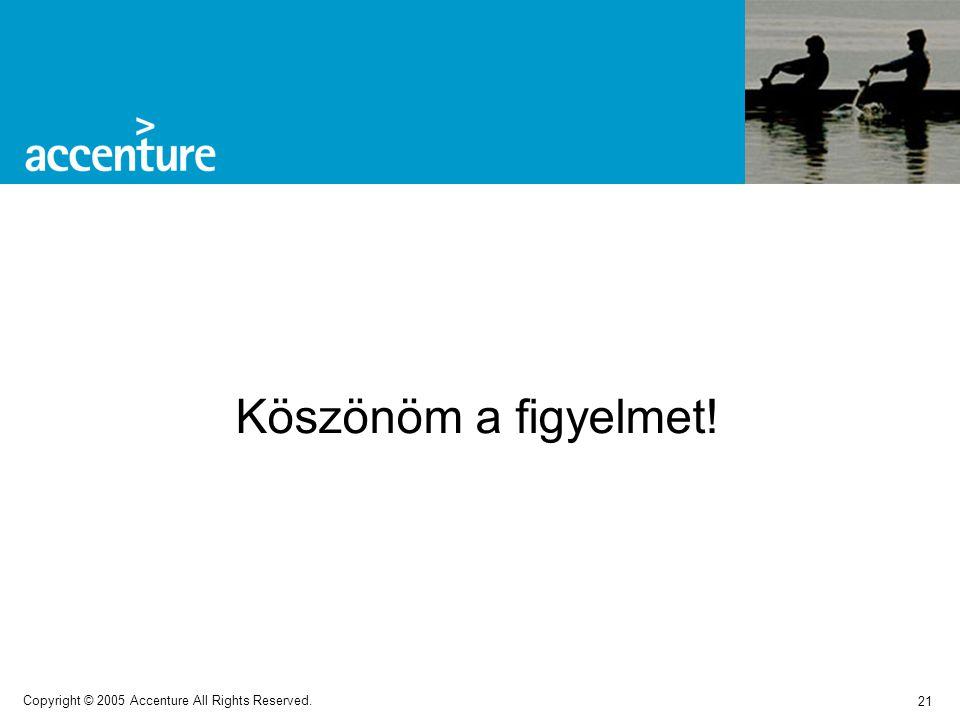 21 Copyright © 2005 Accenture All Rights Reserved. Köszönöm a figyelmet!