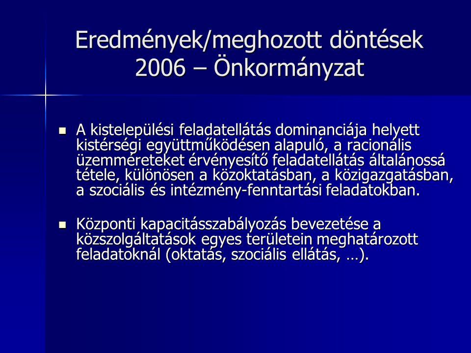 Eredmények/meghozott döntések 2006 – Önkormányzat A kistelepülési feladatellátás dominanciája helyett kistérségi együttműködésen alapuló, a racionális üzemméreteket érvényesítő feladatellátás általánossá tétele, különösen a közoktatásban, a közigazgatásban, a szociális és intézmény-fenntartási feladatokban.