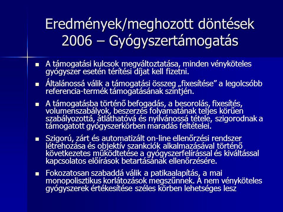 Eredmények/meghozott döntések 2006 – Gyógyszertámogatás A támogatási kulcsok megváltoztatása, minden vényköteles gyógyszer esetén térítési díjat kell fizetni.