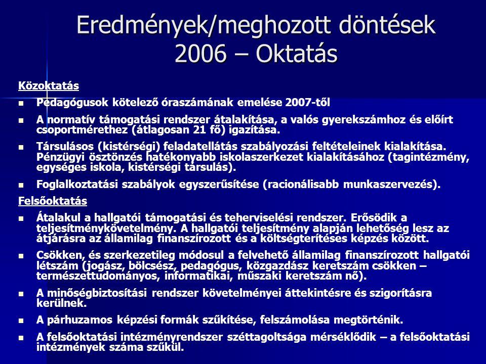 Eredmények/meghozott döntések 2006 – Oktatás Közoktatás Pedagógusok kötelező óraszámának emelése 2007-től A normatív támogatási rendszer átalakítása, a valós gyerekszámhoz és előírt csoportmérethez (átlagosan 21 fő) igazítása.