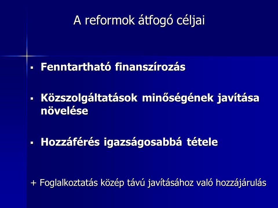 A reformok átfogó céljai  Fenntartható finanszírozás  Közszolgáltatások minőségének javítása növelése  Hozzáférés igazságosabbá tétele + Foglalkoztatás közép távú javításához való hozzájárulás