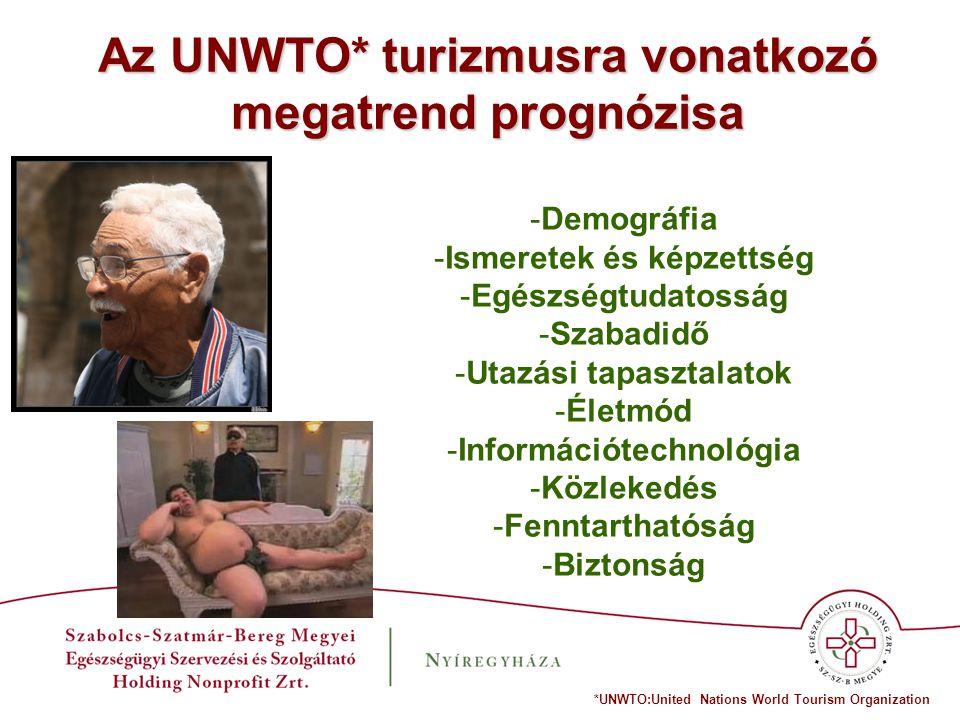 Magyarország feladatai az egészségturizmussal kapcsolatosan 1.