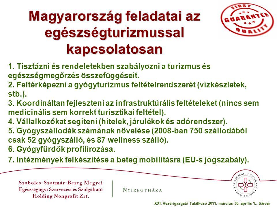 Magyarország előnyei a gyógyturizmus területén (1) 1.A világon első 5 országban a termálvíz készletben.