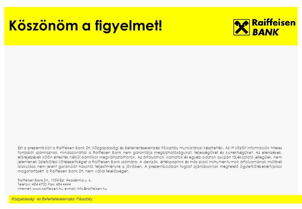 Közgazdasági és Befektetéselemzési Főosztály Ezt a prezentációt a Raiffeisen Bank Zrt.