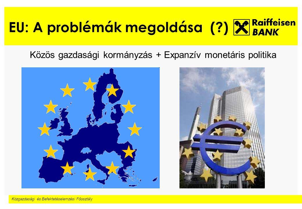 Közgazdasági és Befektetéselemzési Főosztály EU: A problémák megoldása (?) Közös gazdasági kormányzás + Expanzív monetáris politika