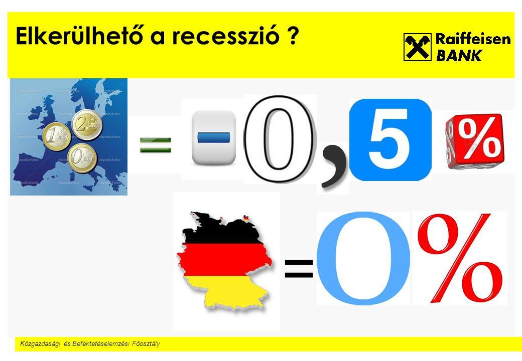 Közgazdasági és Befektetéselemzési Főosztály Elkerülhető a recesszió ? =