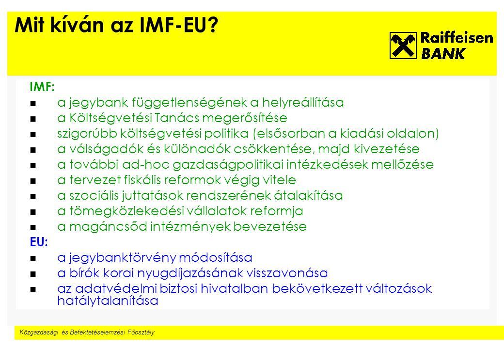 Közgazdasági és Befektetéselemzési Főosztály Mit kíván az IMF-EU.