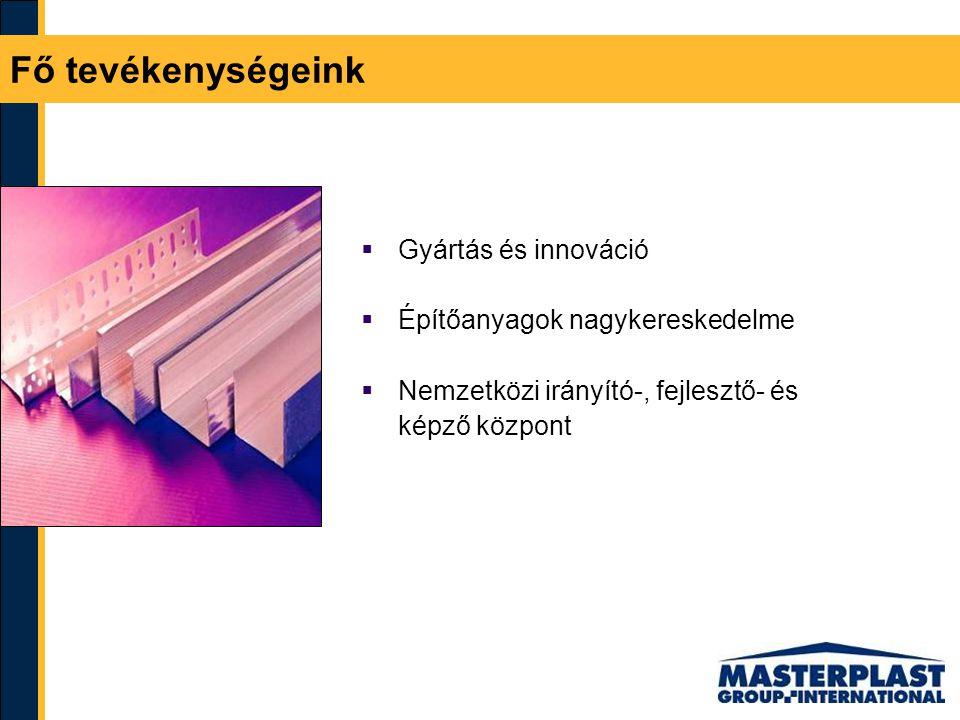  Gyártás és innováció  Építőanyagok nagykereskedelme  Nemzetközi irányító-, fejlesztő- és képző központ Fő tevékenységeink