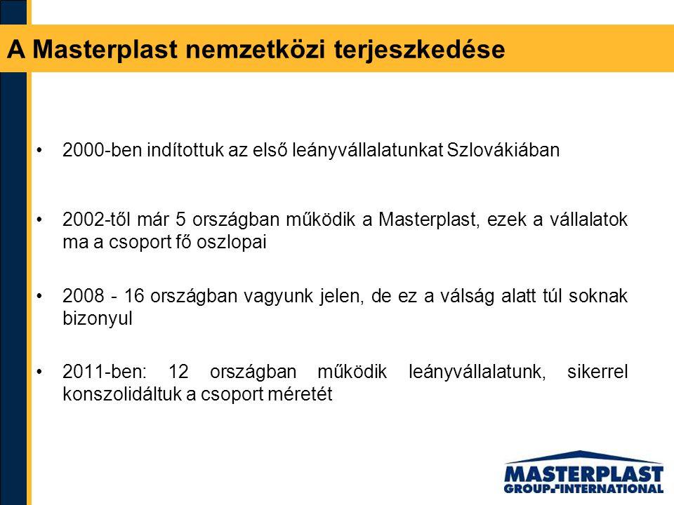 A Masterplast nemzetközi terjeszkedése 2000-ben indítottuk az első leányvállalatunkat Szlovákiában 2002-től már 5 országban működik a Masterplast, eze