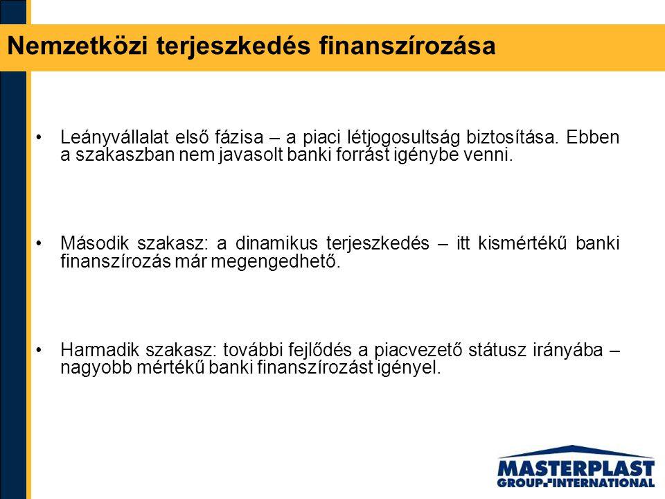 Nemzetközi terjeszkedés finanszírozása Leányvállalat első fázisa – a piaci létjogosultság biztosítása. Ebben a szakaszban nem javasolt banki forrást i
