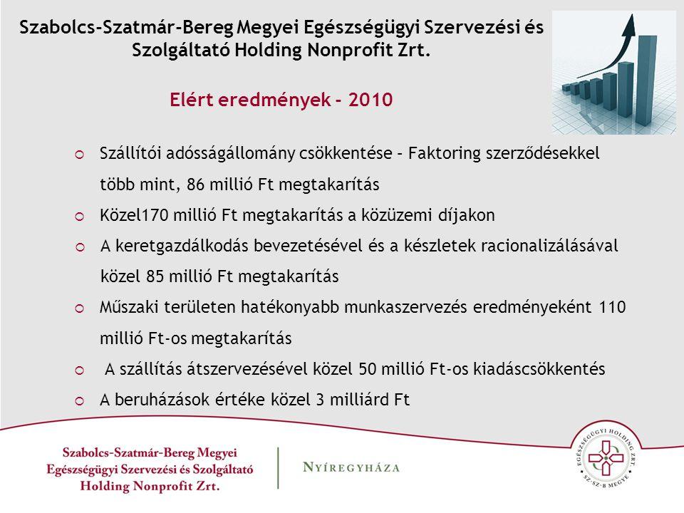 Szabolcs-Szatmár-Bereg Megyei Egészségügyi Szervezési és Szolgáltató Holding Nonprofit Zrt.