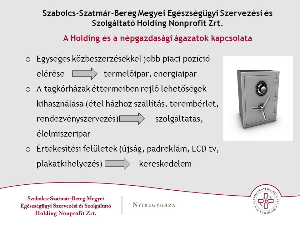  Egységes közbeszerzésekkel jobb piaci pozíció elérése termelőipar, energiaipar  A tagkórházak éttermeiben rejlő lehetőségek kihasználása (étel házhoz szállítás, terembérlet, rendezvényszervezés) szolgáltatás, élelmiszeripar  Értékesítési felületek (újság, padreklám, LCD tv, plakátkihelyezés) kereskedelem Szabolcs-Szatmár-Bereg Megyei Egészségügyi Szervezési és Szolgáltató Holding Nonprofit Zrt.
