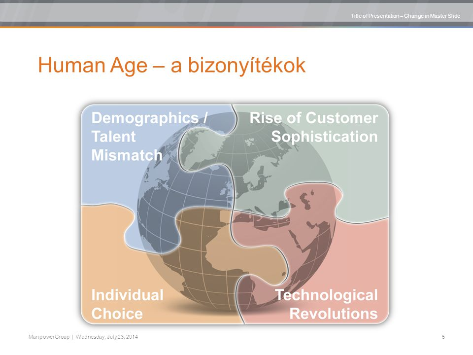 Title of Presentation – Change in Master Slide ManpowerGroup | Wednesday, July 23, 20145 Human Age – a bizonyítékok