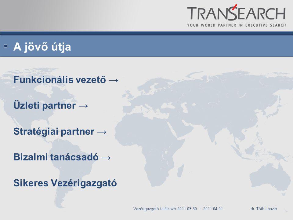 A jövő útja Funkcionális vezető → Üzleti partner → Stratégiai partner → Bizalmi tanácsadó → Sikeres Vezérigazgató Vezérigazgató találkozó 2011.03.30.