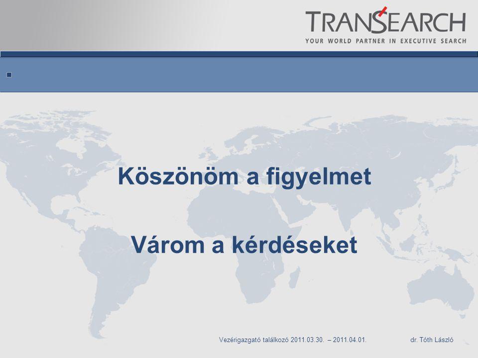 Köszönöm a figyelmet Várom a kérdéseket Vezérigazgató találkozó 2011.03.30. – 2011.04.01.dr. Tóth László
