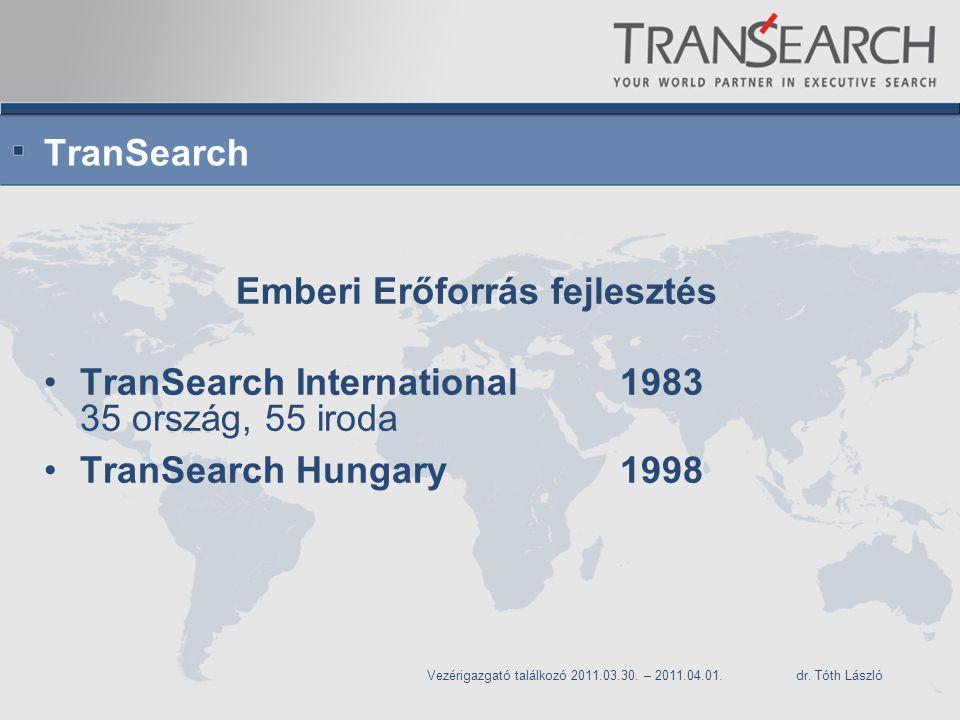 TranSearch Emberi Erőforrás fejlesztés TranSearch International1983 35 ország, 55 iroda TranSearch Hungary1998 Vezérigazgató találkozó 2011.03.30. – 2