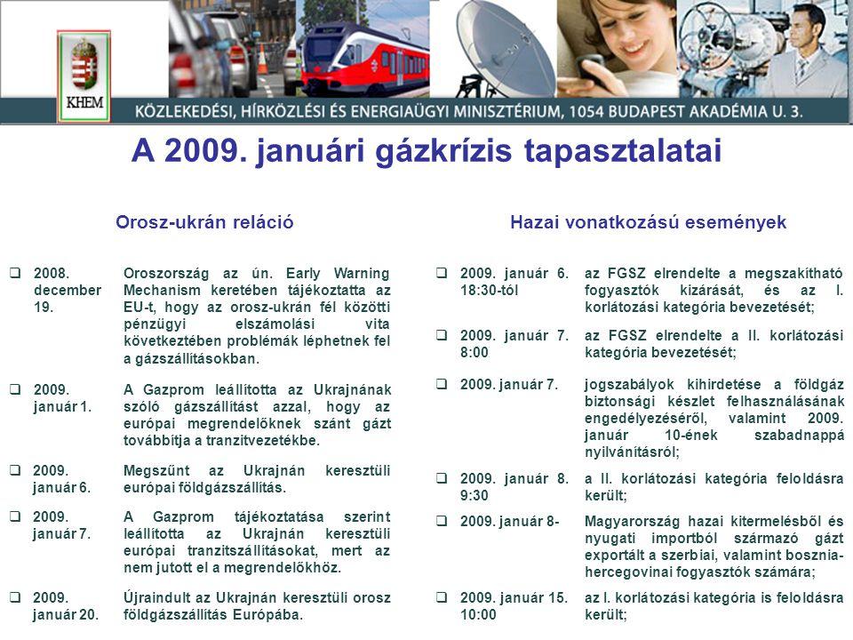 A 2009. januári gázkrízis tapasztalatai  2009. január 6. 18:30-tól az FGSZ elrendelte a megszakítható fogyasztók kizárását, és az I. korlátozási kate